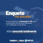 Projeto Decreto Legislativo susta Resolução 101 do CFT
